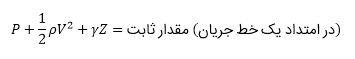 معادله برنولی